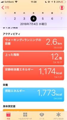 ケア iphone ヘルス