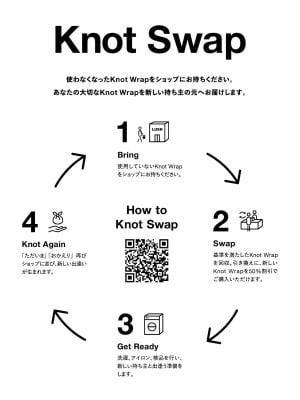「KNOTSWAP(ノットスワップ)」の仕組み